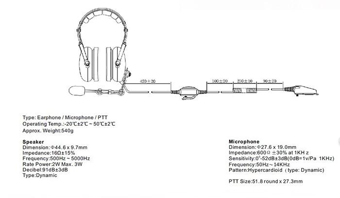 Схема и Размеры EMP-M5